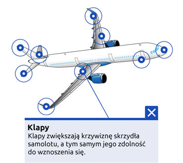 learn about the airplane